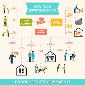 Шаблон социальной помощи инфографики