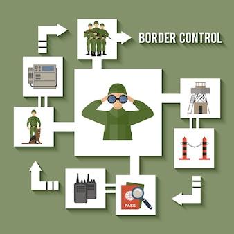 国境警備隊アイコンフラット