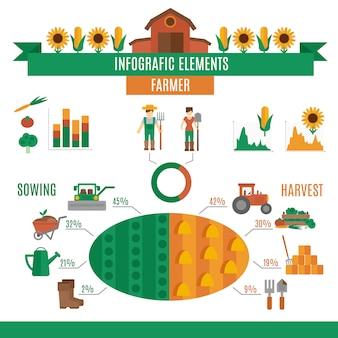 Фермер лэнд инфографика