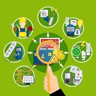 電気器具および技術の構成