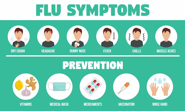 ウイルス性インフルエンザのインフォグラフィック