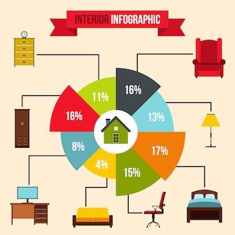 Интерьерная инфографика в плоском стиле для любого дизайна