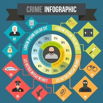 任意のデザインのフラットスタイルの犯罪インフォグラフィック
