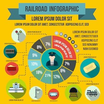 任意のデザインのフラットスタイルの鉄道インフォグラフィック要素