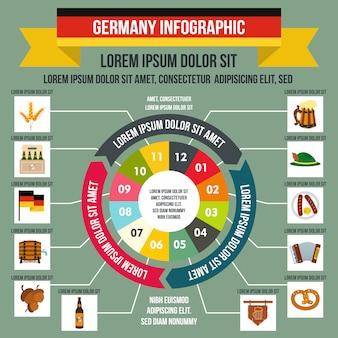 任意のデザインのフラットスタイルでドイツのインフォグラフィック