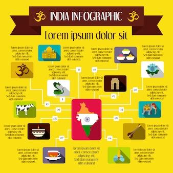 任意のデザインのフラットスタイルでインドのインフォグラフィック要素