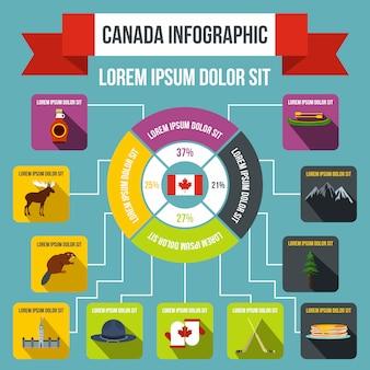 任意のデザインのフラットスタイルでカナダのインフォグラフィック要素