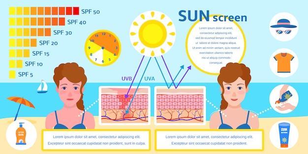 日焼け止めのインフォグラフィック。日焼け止めベクトルインフォグラフィックのフラットの図