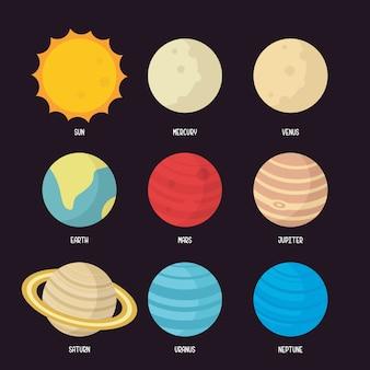 太陽系の図