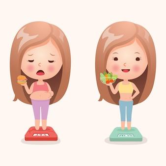食べることは女の子の体重に影響します