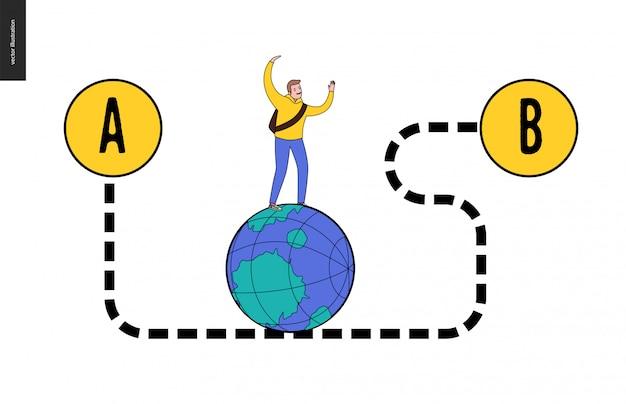 A地点からb地点への移動