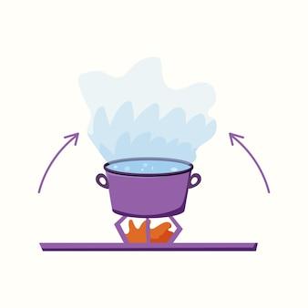 Кипящий котел, наполненный водой и паром. пар из воды. векторная иллюстрация в плоском стиле