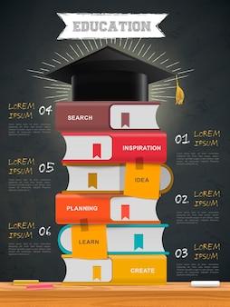 黒板に隔離された教科書の山に置かれた卒業帽