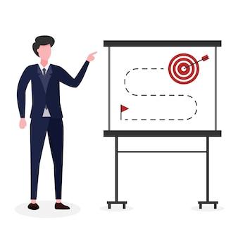 リーダーが目標の達成を説明する