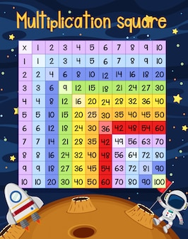 Квадратная космическая сцена math multiplication