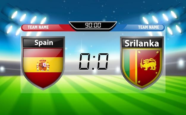 スコアボードspain vs srilanka