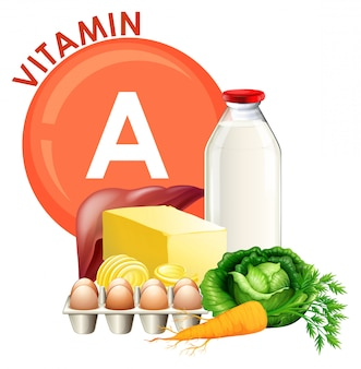 Набор витаминов а