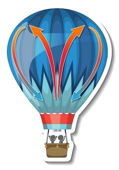 熱気球の空気が分離されたステッカーテンプレート
