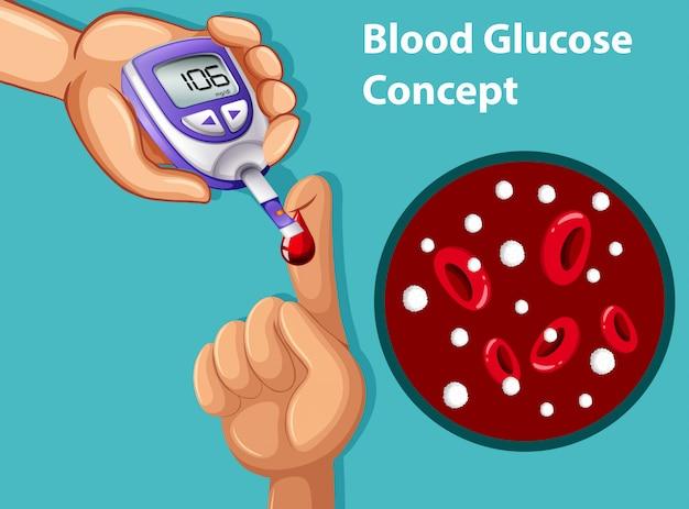 Вектор концепции глюкозы в крови