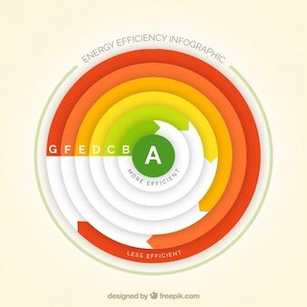 Круговая графика abour энергоэффективности
