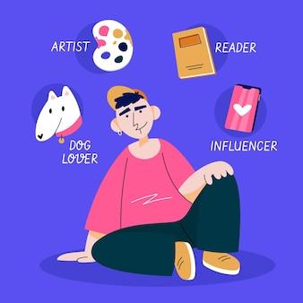 Su di me concetto con interessi e hobby
