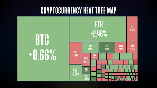 Abstract background of cryptocurrencies market tree heat map