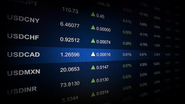 Абстрактный фон таблицы индекса экономических цен валютных курсов