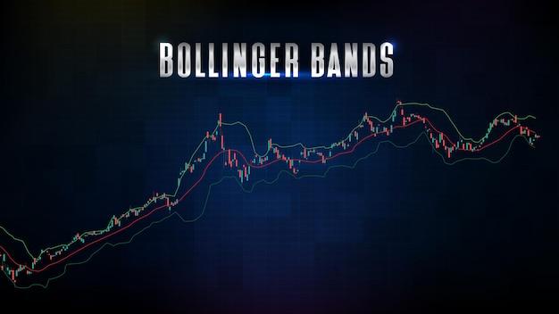 Абстрактный фон графика технического анализа индикатора полос боллинджера фондового рынка