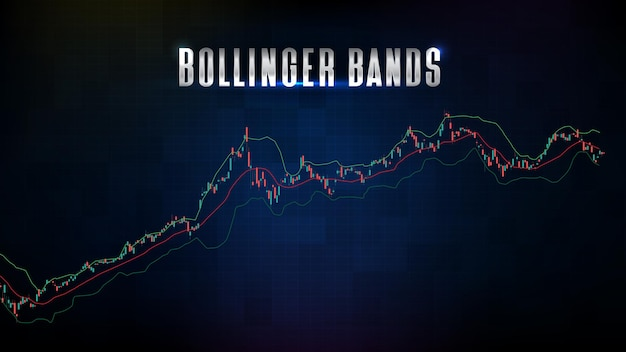 Abstract background of stock market bollinger bands indicator technical analysis graph