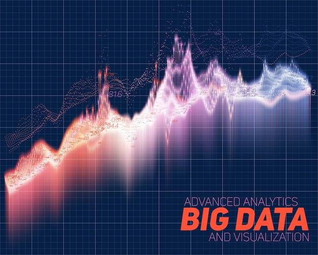 Grafica astratta di big data