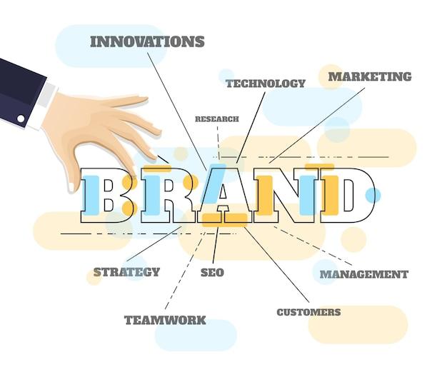 抽象的なブランドの背景。図。