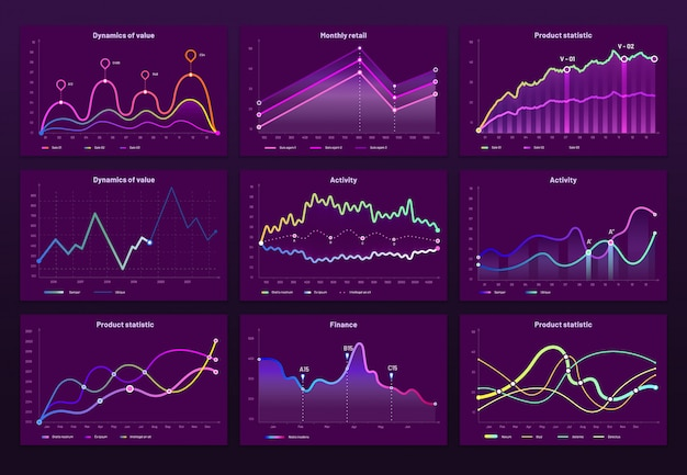 Abstract data charts. statistic graphs, finance line chart and marketing histogram graph infographic  set