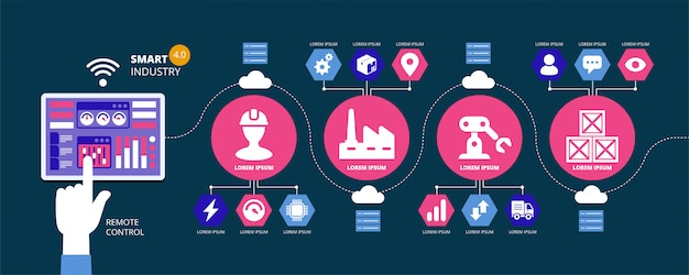 추상 공장 정보 그래픽 요소. 인더스트리 4.0, 자동화, 사물 인터넷 개념 및 인간 기계 인터페이스가있는 태블릿. 삽화