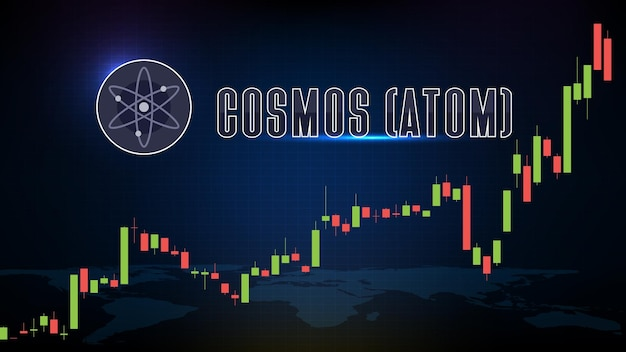 Абстрактный футуристический технологический фон cosmos (atom) монета цифровая криптовалюта и индикатор объема графика рынка