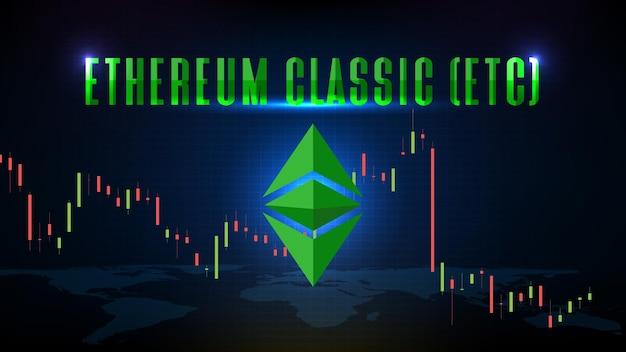 Абстрактный футуристический технологический фон ethereum classic (etc) график цен, монета, цифровая криптовалюта