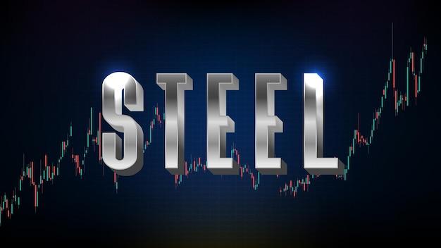 Абстрактный футуристический технологический фон из стали, индекса цен на сырьевые товары, текста, фондового рынка и диаграммы