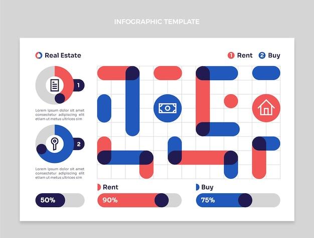Infografica immobiliare geometrica astratta