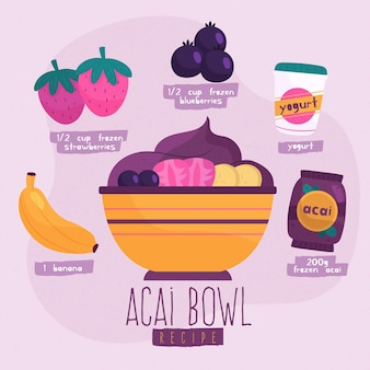Acai bowl recipe illustration