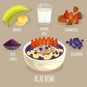 Acai bowl recipe and ingredients