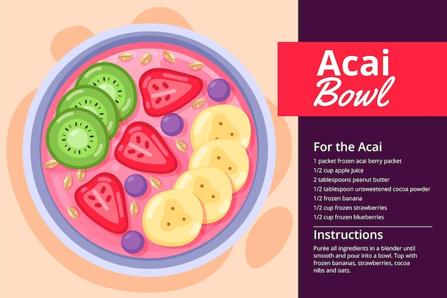 Acai bowl recipe with different fruits