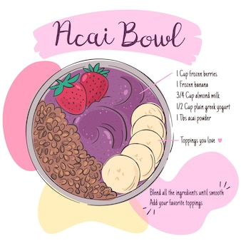Acai bowl recipe with fruits