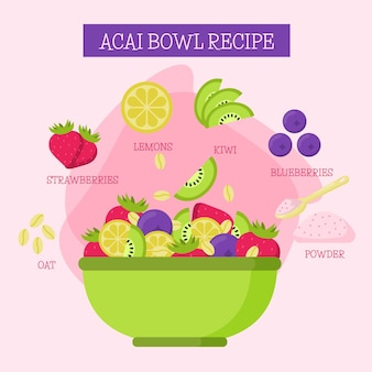 Acai dish recipe in green bowl