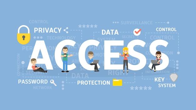 アクセスの概念図。データ、プライバシー、システムのアイデア。