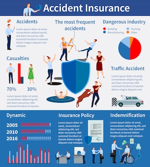 Accident insurance infographics with shield policy injuries negotiations