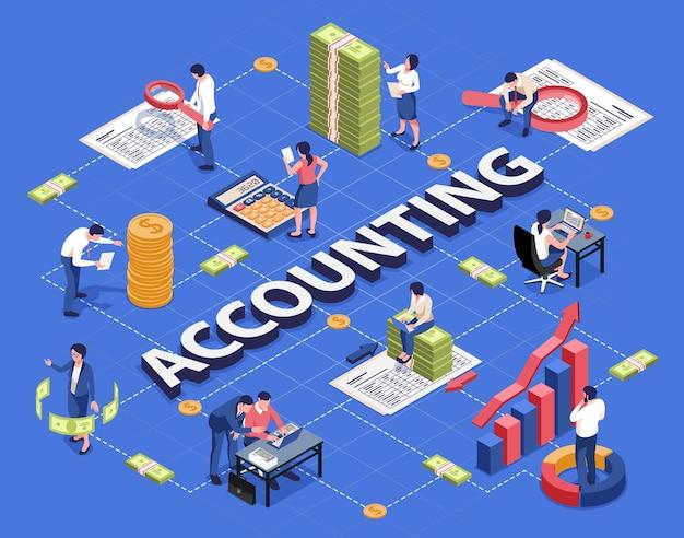Изометрическая блок-схема бухгалтерского учета с иллюстрацией анализа финансовых документов
