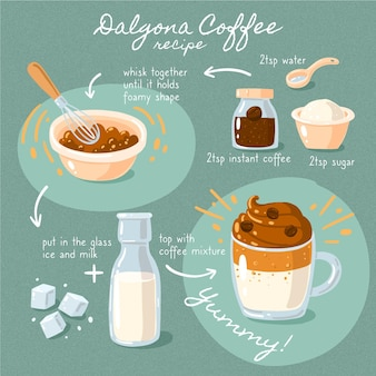 Accurate recipe for dalgona ice cold coffee