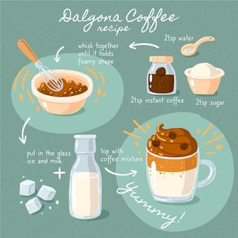 달고나 아이스 콜드 커피를위한 정확한 레시피