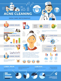 Acne cleaning skincare infographics