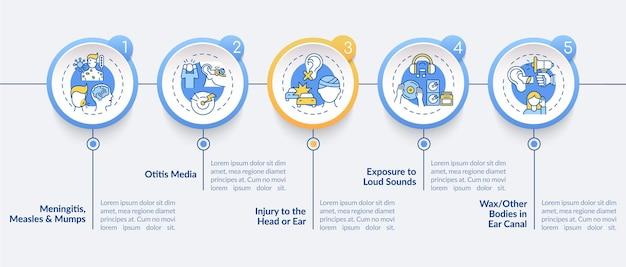 후천성 난청은 인포그래픽 템플릿을 유발합니다. 수막염, 중이염 프레젠테이션 디자인 요소.