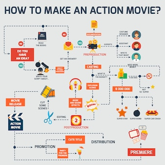 Action movie infographic template